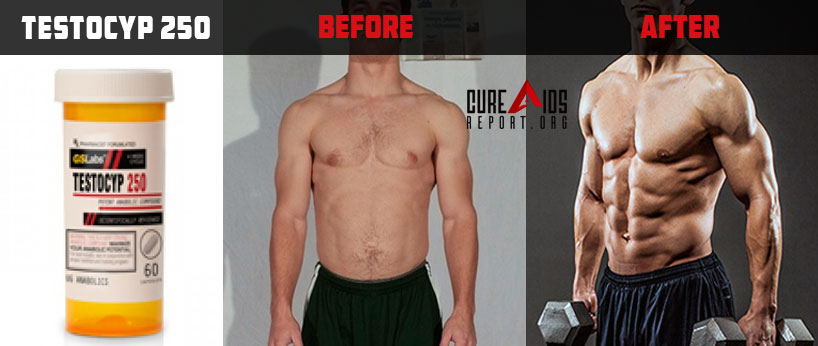 Testosterone cypionate results before and after